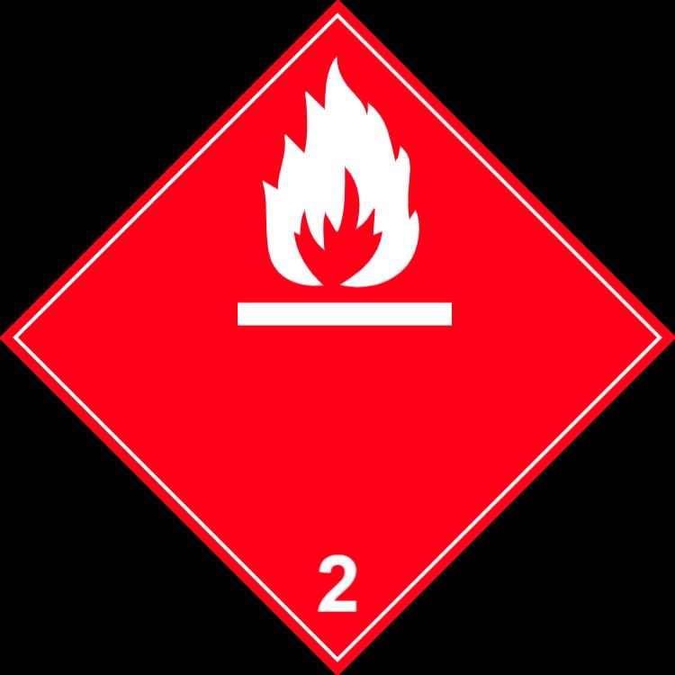 brandfarliga gaser